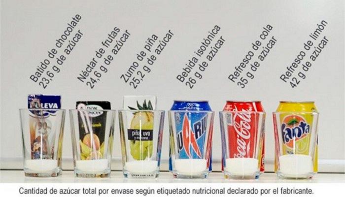 Azúcar de los refrescos