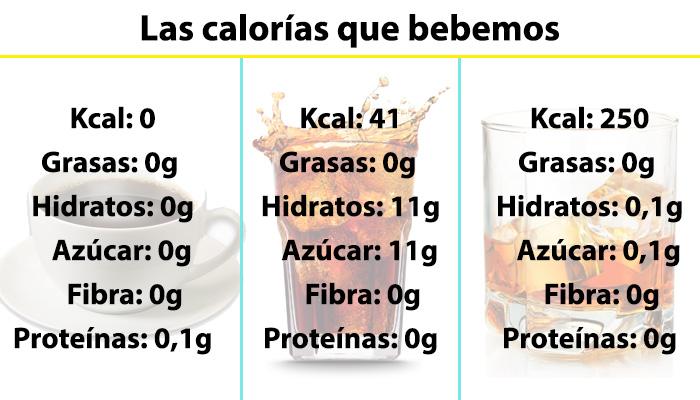 calorías vacías bebidas